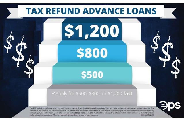 Tax Refund Advance Loans