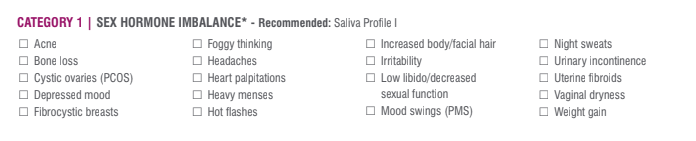 Do I Have Hormone Imbalance Women