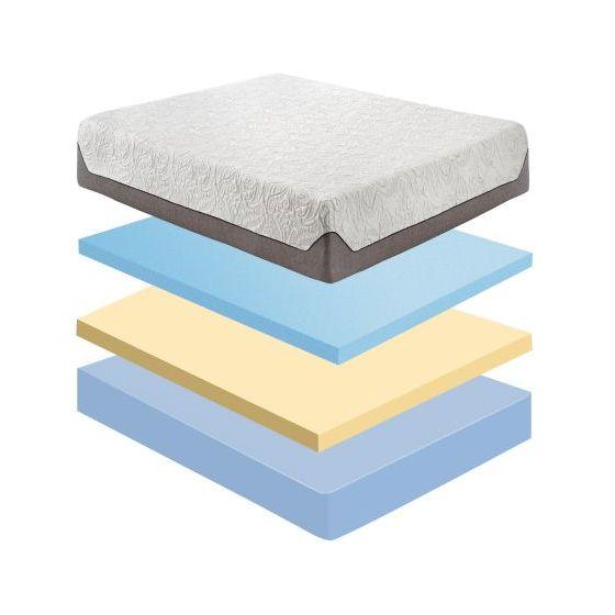 """10"""" Gel-Memory foam mattress"""