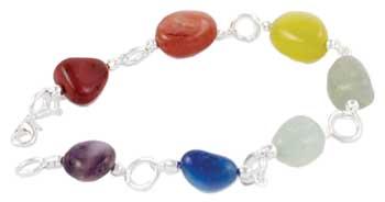 7 Chakra Gemstone Bracelet (out of stock)