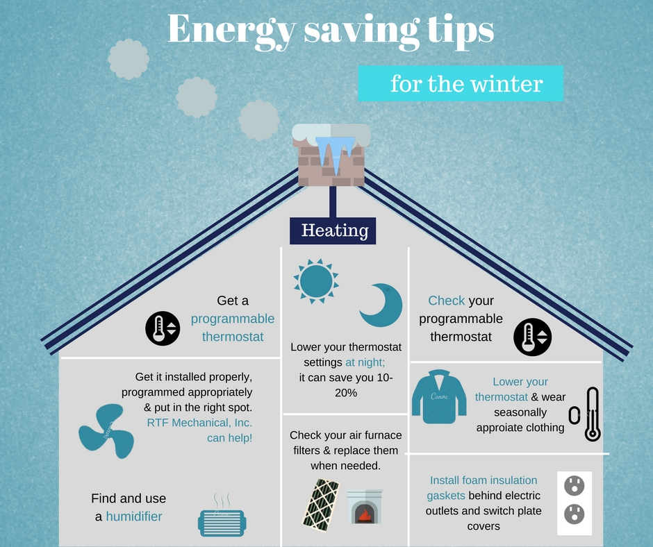 infographic how to save energy in the winter