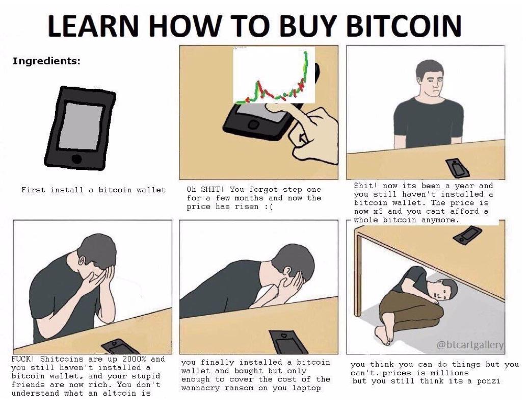 Learn how to buy bitcoin