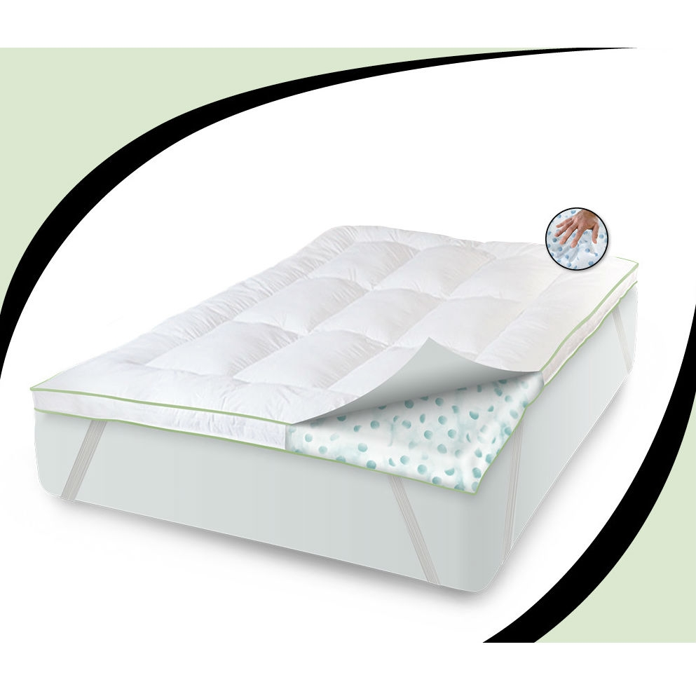 "This Twin size 3-inch Memory Foam Cluster / Fiber Filled Mattress Topper combines new, odor-free memory foam clusters and supportive polyester fiber fill. Memory foam clusters feature a super open-cell memory foam technology that does not sleep hot, allowing you to sleep cooler and more comfortable all night long. The cover consists of premium, breathable polyester with ""coolest comfort"" technology that wicks away moisture and increases breathability. Baffle Box construction and gusseted sides allows the pressure relieving fill to be evenly distributed to balance sleeping comfort across your entire bed."