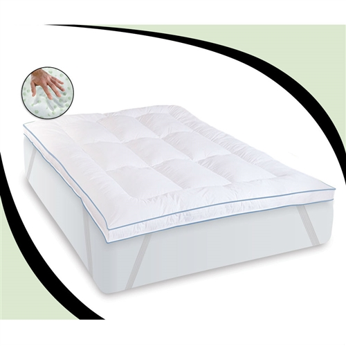 "This King size 3-inch Thick Memory Foam Mattress Topper Fiber Bed with Anchor Bands combines new, odor-free memory foam clusters and supportive polyester fiber fill. King size 3-inch Thick Memory Foam Mattress Topper Fiber Bed with Anchor Bands features a super open-cell memory foam technology that does not sleep hot, allowing you to sleep cooler and more comfortable all night long. The cover consists of premium, breathable polyester with ""coolest comfort"" technology that wicks away moisture and increases breathability. Baffle Box construction and gusseted sides allow the pressure-relieving fill to be evenly distributed to balance sleeping comfort across your entire bed. Anchor bands on each of the four corners keep your topper properly positioned on top of your bed."