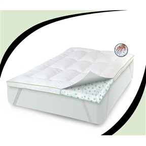 "This Full-size 3-inch Thick Memory Foam Clusters / Fiber Fill Mattress Topper combines new, odor-free memory foam clusters and Sofloft supportive polyester fiber fill. Feature a super open-cell memory foam technology that does not sleep hot, allowing you to sleep cooler and more comfortable all night long. The cover consists of premium, breathable polyester with Nanotex ""coolest comfort"" technology that wicks away moisture and increases breathability. Baffle Box construction and gusseted sides allows the pressure relieving fill to be evenly distributed to balance sleeping comfort across your entire bed."