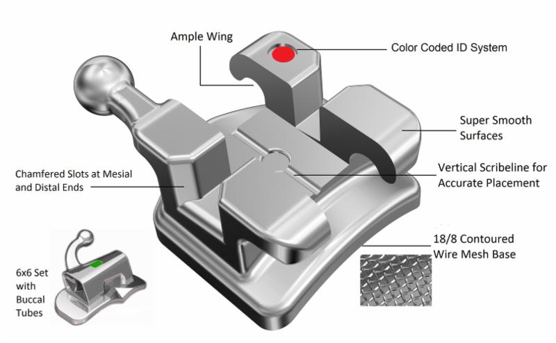 3B Low Profile Mini Bracket System