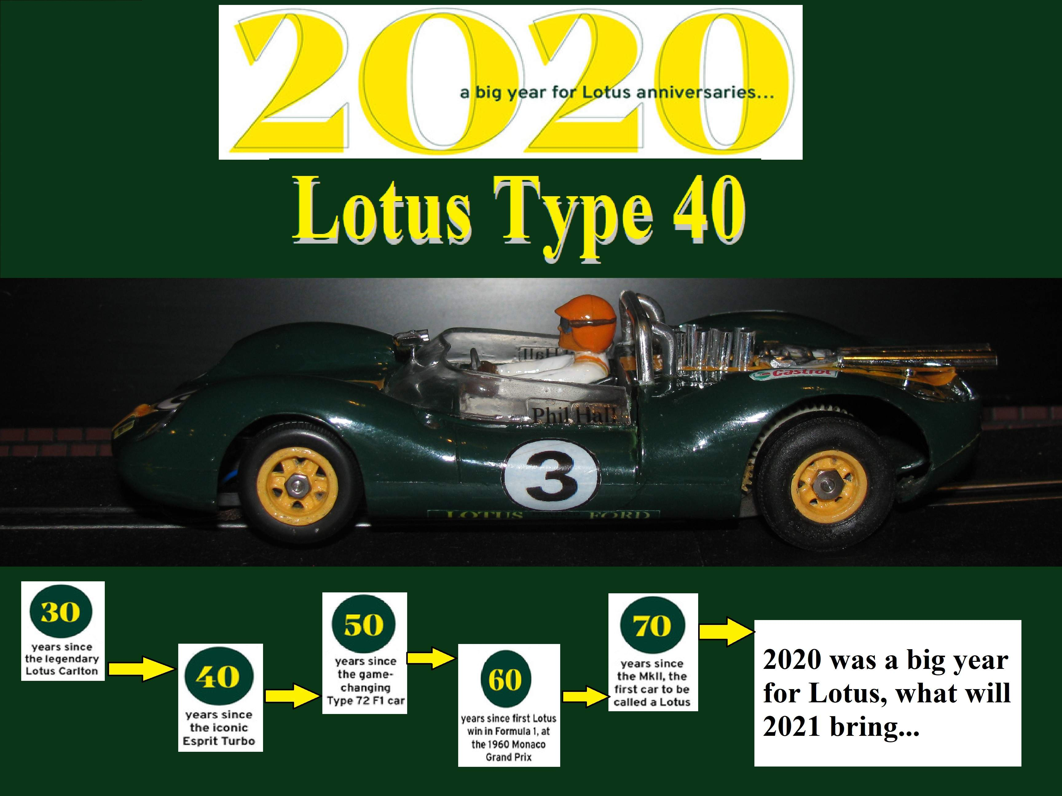* Happy New Year Sale * COX 1965 Lotus Type 40 1:24  Scale Slot Car – MMK77