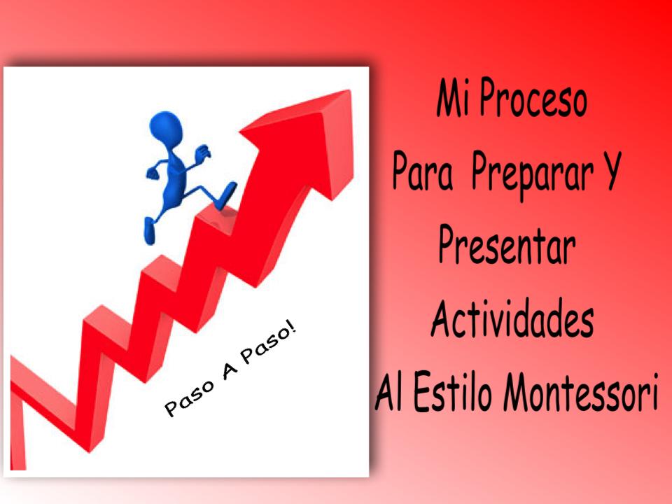 Curso II ONLINE: Mi Proceso Para Preparar Y Presentar Actividades Al estilo Montessori